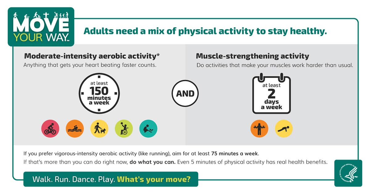 How much physical activity do kids and teens need?
